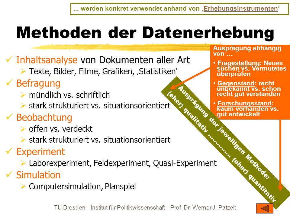 TU Dresden – Institut für Politikwissenschaft – Prof. Dr. Werner J. Patzelt Methoden der Datenerhebung Inhaltsanalyse von Dokumenten aller Art Texte,