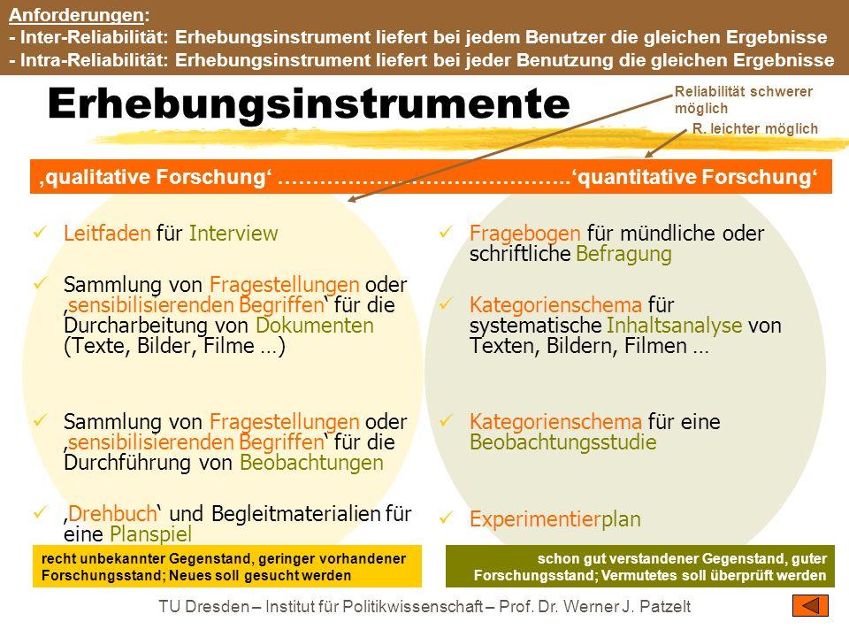 TU Dresden – Institut für Politikwissenschaft – Prof. Dr. Werner J. Patzelt Erhebungsinstrumente Leitfaden für Interview Sammlung von Fragestellungen