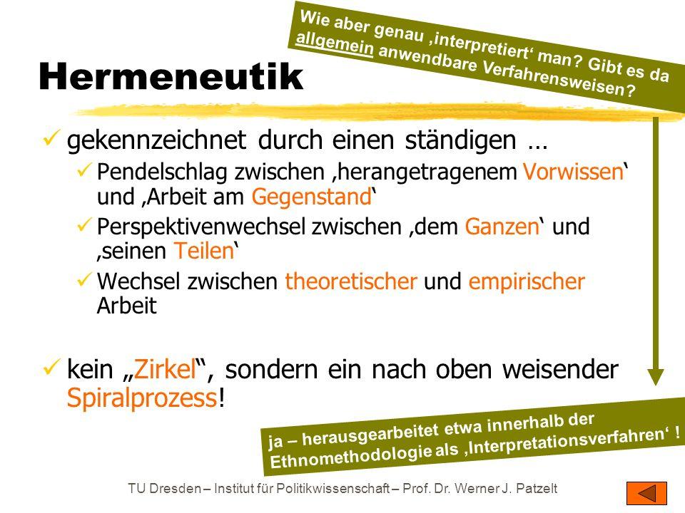 TU Dresden – Institut für Politikwissenschaft – Prof. Dr. Werner J. Patzelt Hermeneutik gekennzeichnet durch einen ständigen … Pendelschlag zwischen h
