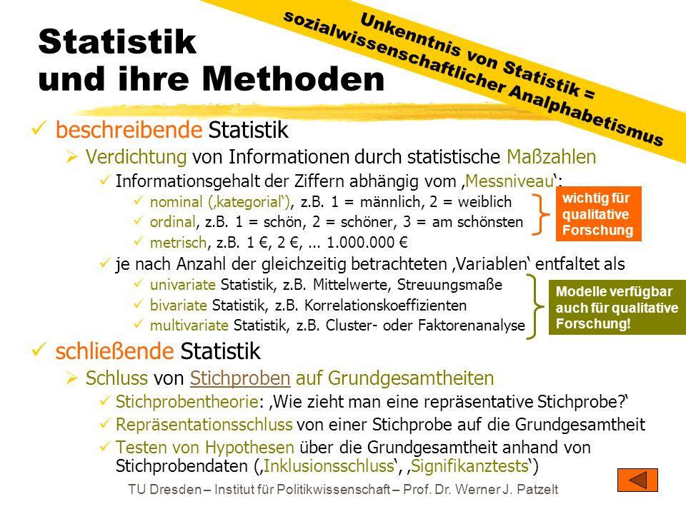 TU Dresden – Institut für Politikwissenschaft – Prof. Dr. Werner J. Patzelt Statistik und ihre Methoden beschreibende Statistik Verdichtung von Inform