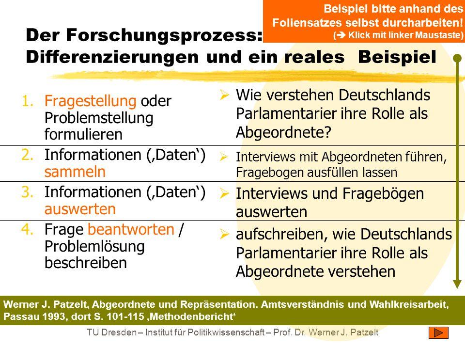 TU Dresden – Institut für Politikwissenschaft – Prof.