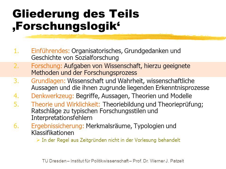 TU Dresden – Institut für Politikwissenschaft – Prof. Dr. Werner J. Patzelt Gliederung des Teils Forschungslogik 1.Einführendes: Organisatorisches, Gr