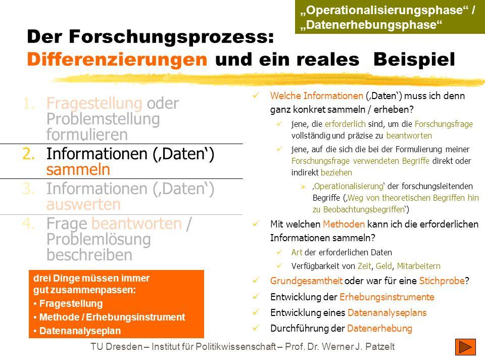 TU Dresden – Institut für Politikwissenschaft – Prof. Dr. Werner J. Patzelt Der Forschungsprozess: Differenzierungen und ein reales Beispiel 1.Fragest