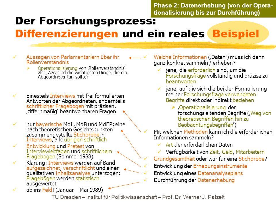 TU Dresden – Institut für Politikwissenschaft – Prof. Dr. Werner J. Patzelt Der Forschungsprozess: Differenzierungen und ein reales Beispiel Aussagen