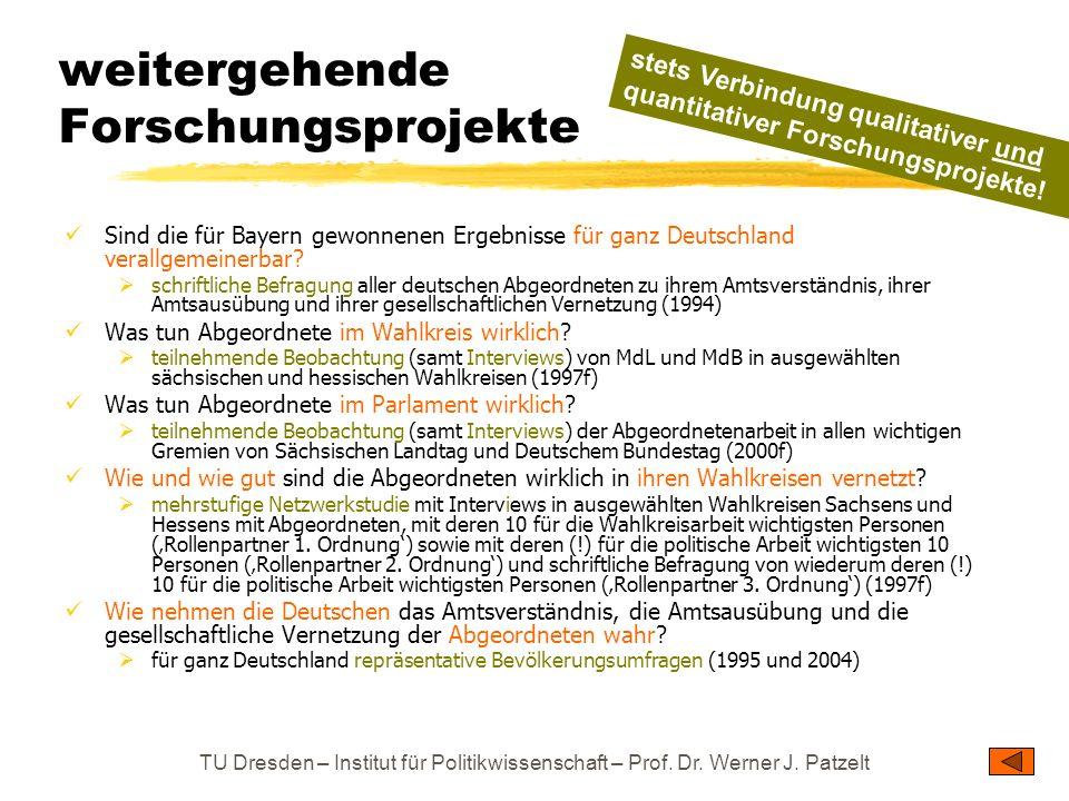 TU Dresden – Institut für Politikwissenschaft – Prof. Dr. Werner J. Patzelt weitergehende Forschungsprojekte Sind die für Bayern gewonnenen Ergebnisse