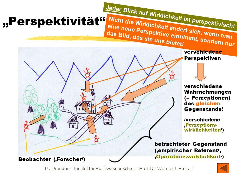 TU Dresden – Institut für Politikwissenschaft – Prof. Dr. Werner J. Patzelt Perspektivität betrachteter Gegenstand (empirischer Referent,Operationswir