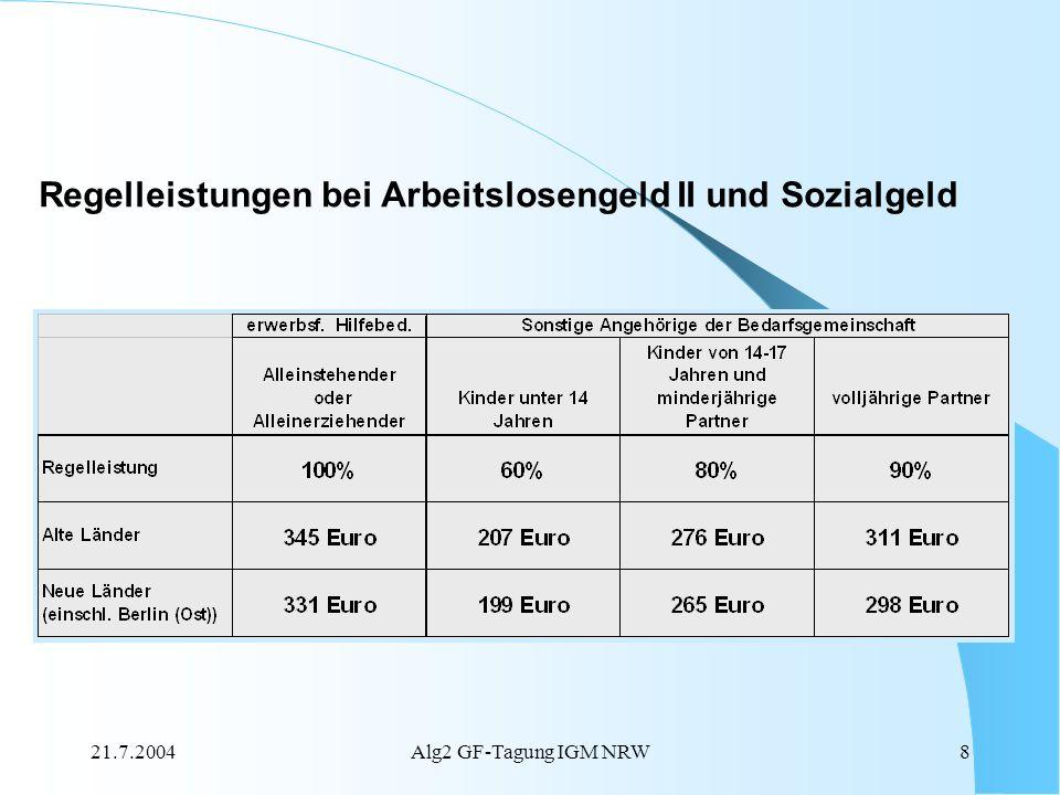 21.7.2004Alg2 GF-Tagung IGM NRW8 Regelleistungen bei Arbeitslosengeld II und Sozialgeld