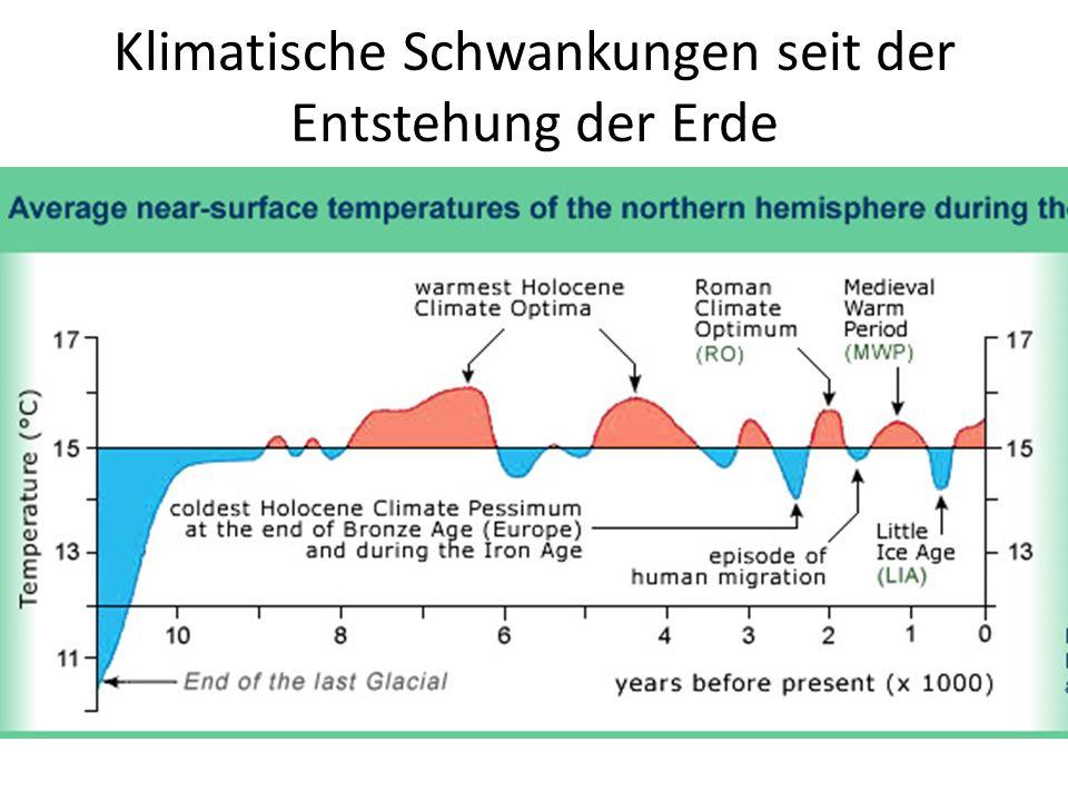 Klimatische Schwankungen seit der Entstehung der Erde