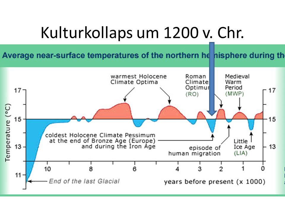 Kulturkollaps um 1200 v. Chr.