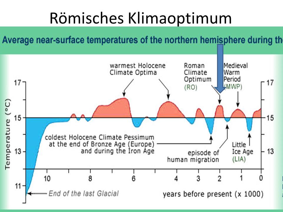 Römisches Klimaoptimum