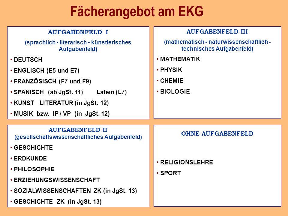 Fächerangebot am EKG AUFGABENFELD I (sprachlich - literarisch - künstlerisches Aufgabenfeld) DEUTSCH ENGLISCH (E5 und E7) FRANZÖSISCH (F7 und F9) SPANISCH (ab JgSt.
