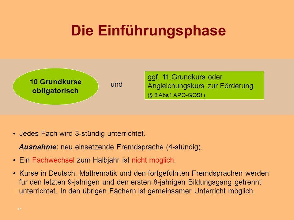12 10 Grundkurse obligatorisch ggf.