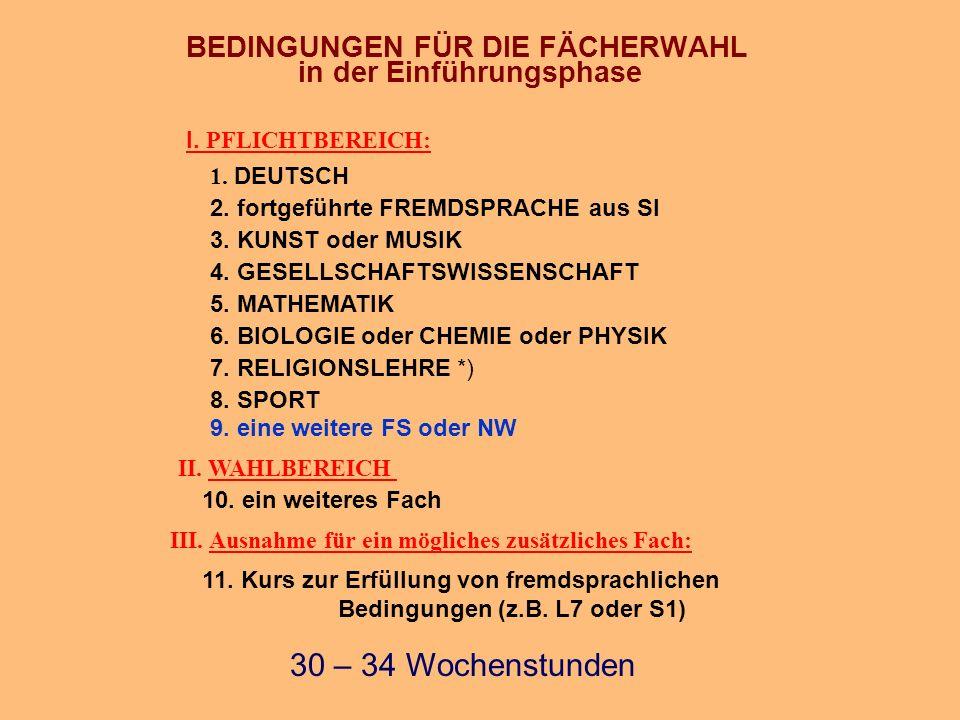 BEDINGUNGEN FÜR DIE FÄCHERWAHL in der Einführungsphase 1.
