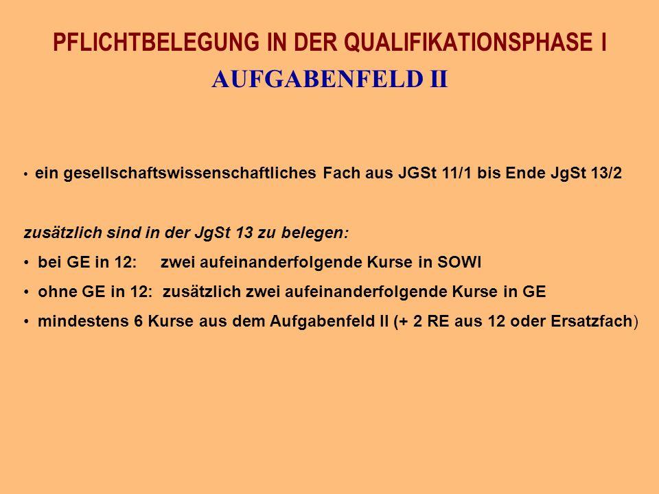 ein gesellschaftswissenschaftliches Fach aus JGSt 11/1 bis Ende JgSt 13/2 zusätzlich sind in der JgSt 13 zu belegen: bei GE in 12: zwei aufeinanderfolgende Kurse in SOWI ohne GE in 12: zusätzlich zwei aufeinanderfolgende Kurse in GE mindestens 6 Kurse aus dem Aufgabenfeld II (+ 2 RE aus 12 oder Ersatzfach) PFLICHTBELEGUNG IN DER QUALIFIKATIONSPHASE I AUFGABENFELD II