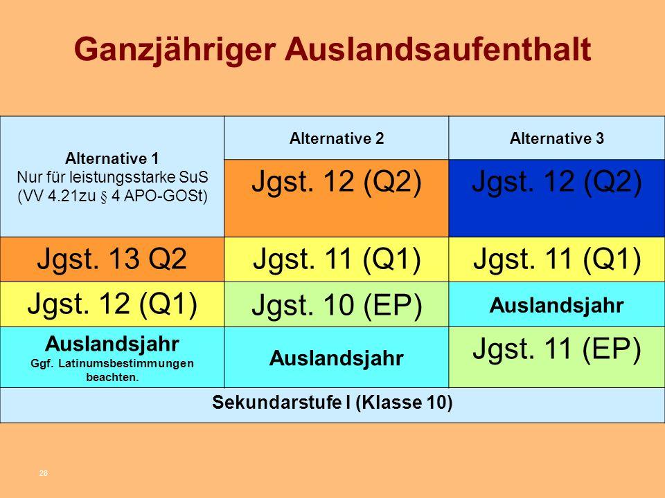 28 Ganzjähriger Auslandsaufenthalt Alternative 1 Nur für leistungsstarke SuS (VV 4.21zu § 4 APO-GOSt) Alternative 2Alternative 3 Jgst.