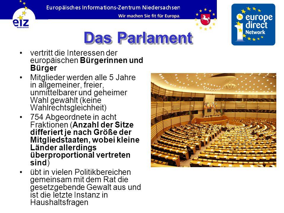 Das Parlament vertritt die Interessen der europäischen Bürgerinnen und Bürger Mitglieder werden alle 5 Jahre in allgemeiner, freier, unmittelbarer und