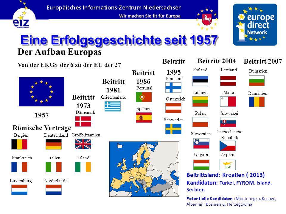 Eine Erfolgsgeschichte seit 1957 Der Aufbau Europas Von der EKGS der 6 zu der EU der 27 Belgien Frankreich Luxemburg Deutschland Italien Niederlande 1