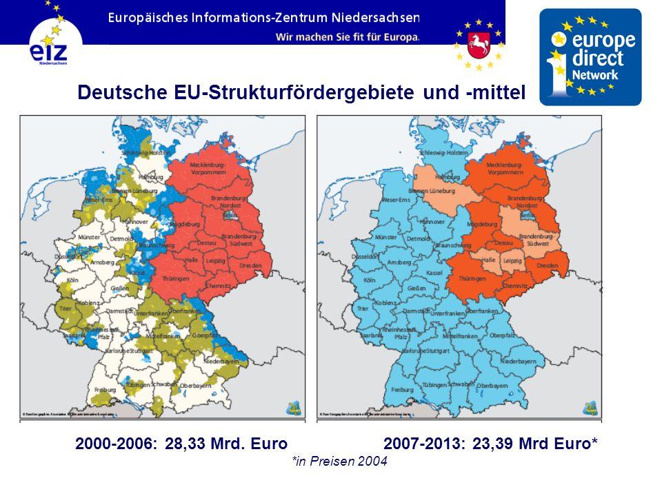 Deutsche EU-Strukturfördergebiete und -mittel 2000-2006: 28,33 Mrd. Euro2007-2013: 23,39 Mrd Euro* *in Preisen 2004