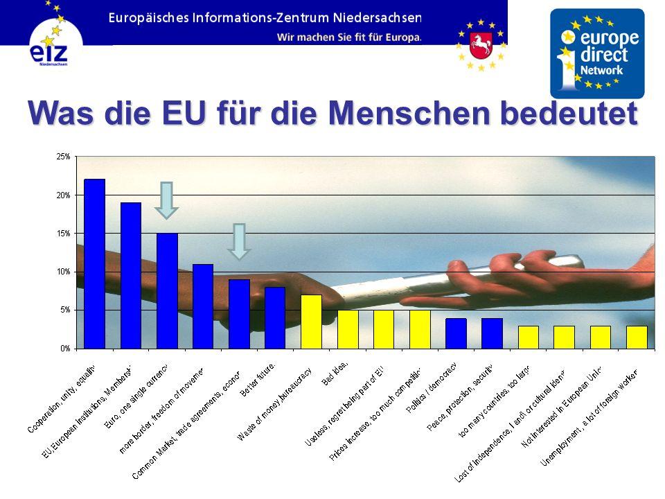 Was die EU für die Menschen bedeutet