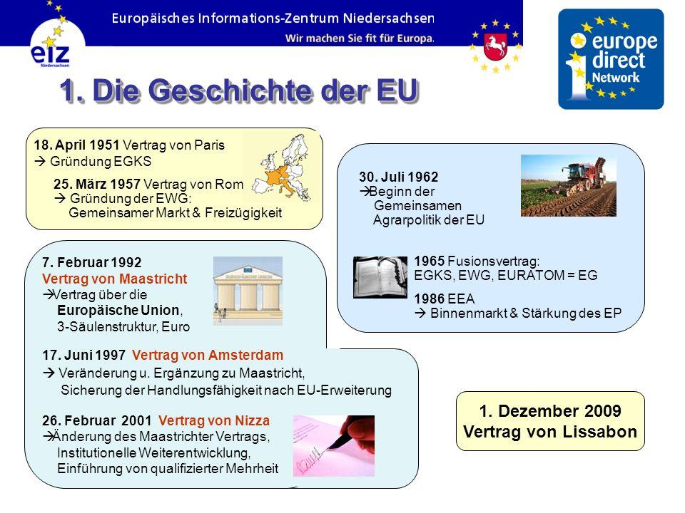 1. Die Geschichte der EU 25. März 1957 Vertrag von Rom Gründung der EWG: Gemeinsamer Markt & Freizügigkeit 18. April 1951 Vertrag von Paris Gründung E