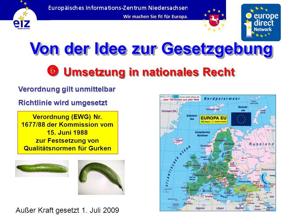 Umsetzung in nationales Recht Von der Idee zur Gesetzgebung Verordnung (EWG) Nr. 1677/88 der Kommission vom 15. Juni 1988 zur Festsetzung von Qualität