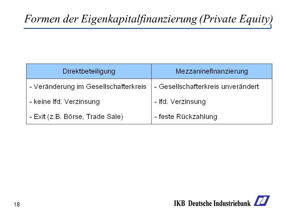 18 Formen der Eigenkapitalfinanzierung (Private Equity)