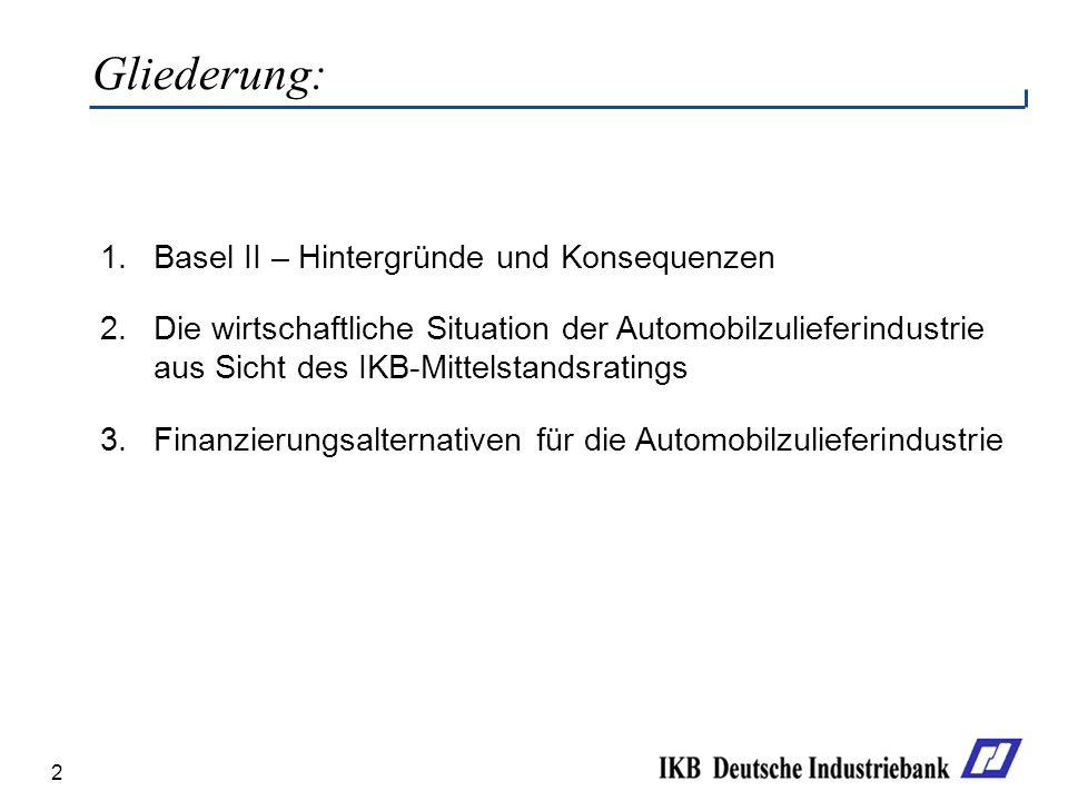 2 Gliederung: 1.Basel II – Hintergründe und Konsequenzen 2.Die wirtschaftliche Situation der Automobilzulieferindustrie aus Sicht des IKB-Mittelstands