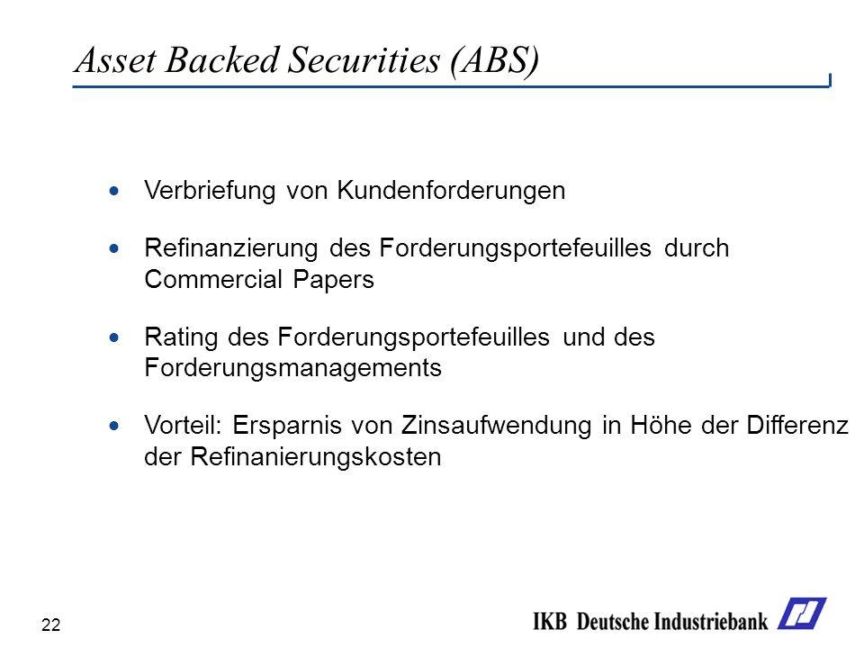 22 Verbriefung von Kundenforderungen Refinanzierung des Forderungsportefeuilles durch Commercial Papers Rating des Forderungsportefeuilles und des Forderungsmanagements Vorteil: Ersparnis von Zinsaufwendung in Höhe der Differenz der Refinanierungskosten Asset Backed Securities (ABS)