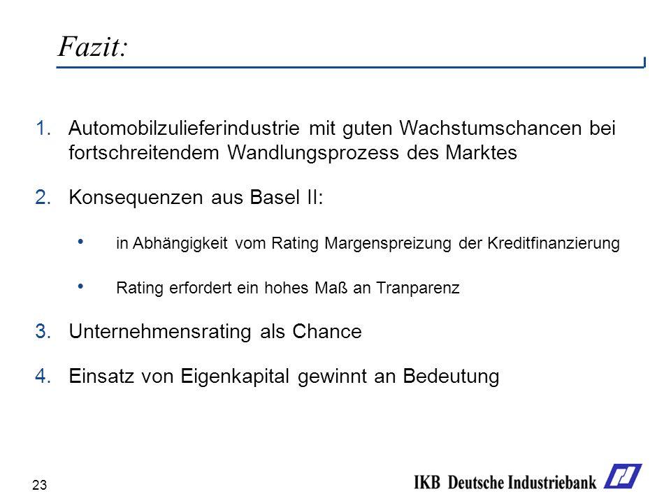 23 1.Automobilzulieferindustrie mit guten Wachstumschancen bei fortschreitendem Wandlungsprozess des Marktes 2.Konsequenzen aus Basel II: in Abhängigkeit vom Rating Margenspreizung der Kreditfinanzierung Rating erfordert ein hohes Maß an Tranparenz 3.Unternehmensrating als Chance 4.Einsatz von Eigenkapital gewinnt an Bedeutung Fazit: