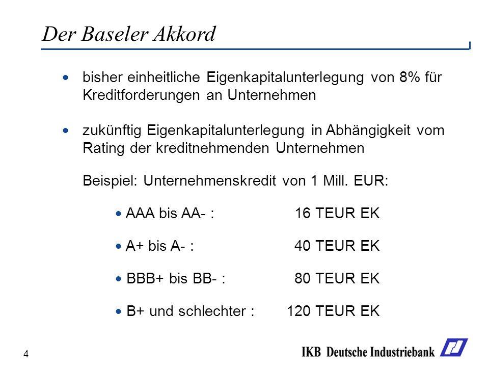 4 zukünftig Eigenkapitalunterlegung in Abhängigkeit vom Rating der kreditnehmenden Unternehmen Beispiel: Unternehmenskredit von 1 Mill. EUR: AAA bis A