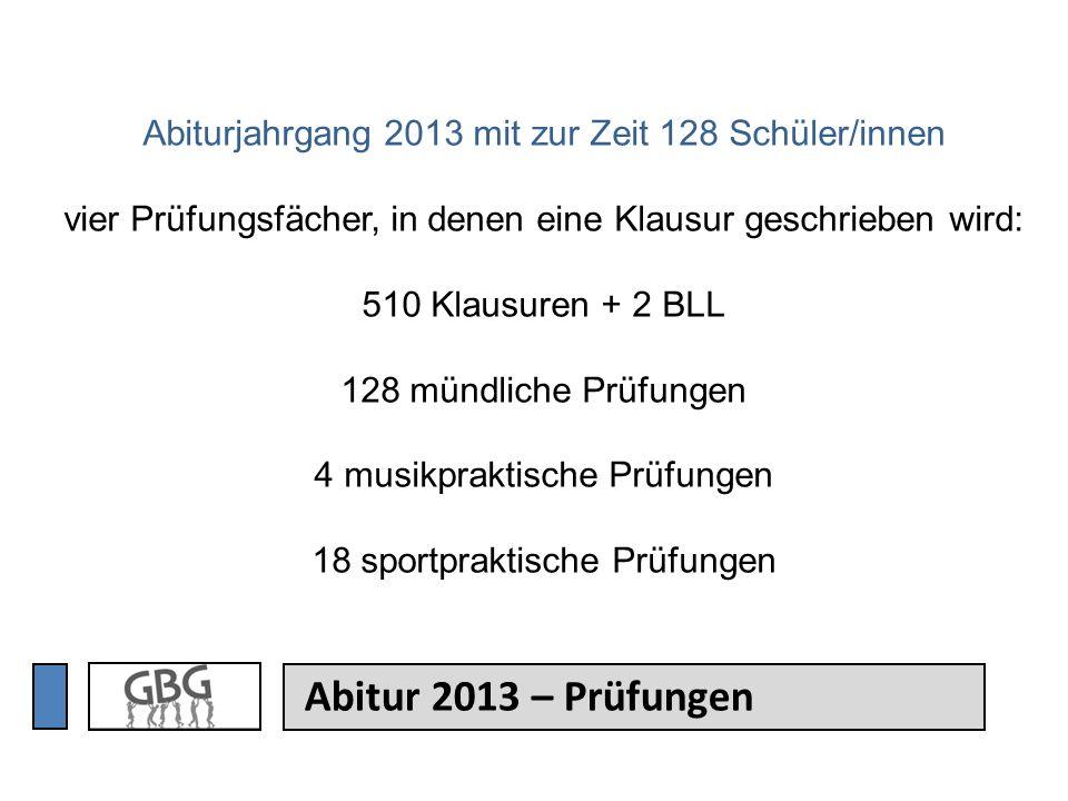 Abitur 2013 – Prüfungen Abiturjahrgang 2013 mit zur Zeit 128 Schüler/innen vier Prüfungsfächer, in denen eine Klausur geschrieben wird: 510 Klausuren