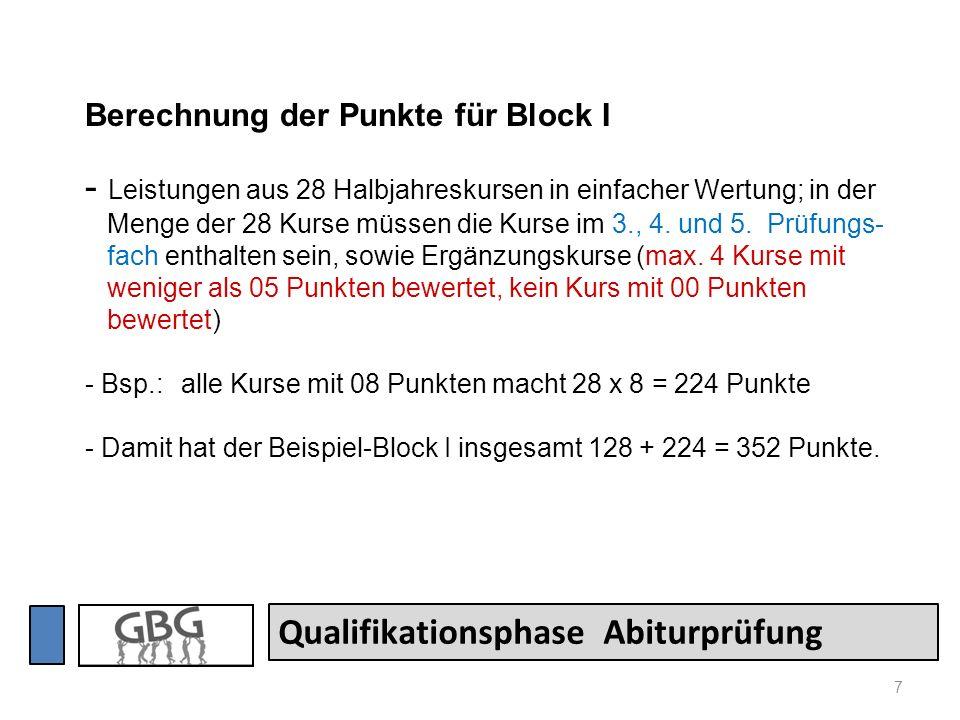 8 Qualifikationsphase Abiturprüfung Berechnung der Punkte für Block I Summe aus beiden Anteilen: 224 + 128 ergibt 352 Diese Zahl wird durch 44 dividiert und das Ergebnis mit 40 multipliziert um die Punktzahl für Block I zu ermitteln.