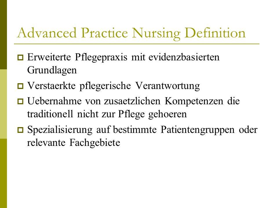 Advanced Practice Nursing (II) Im Jahr 2004 sind 240,460 Pflegekraefte (RNs) als APNs registriert (8,3% aller Pflegekraefte in den USA) 141,209 sind Nurse Practitioners (NP) 72,521 sind Clinical Nurse Specialists (CNS) Andere APNs: Nurse Midwives (NM) und Nurse Anesthesists (NA)