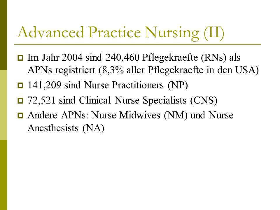 Advanced Practice Nursing (III) NPs: MSN als Regelausbildung seit 2000, viele Fachrichtungen moeglich (Family NP, Paediatrie, Neugeborenen-Intensiv, Womens Health…), taetig in Kliniken, Arztpraxen, Lehrpersonal an Universitaeten CNS: taetig in Krankenhaeusern als Pflegeexperte, Qualitaetsmanagement, Lehrpersonal an Universitaeten
