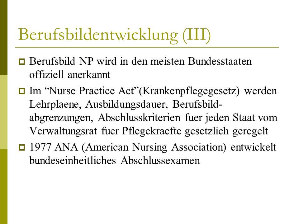 Berufsbildentwicklung (III) Berufsbild NP wird in den meisten Bundesstaaten offiziell anerkannt Im Nurse Practice Act(Krankenpflegegesetz) werden Lehr