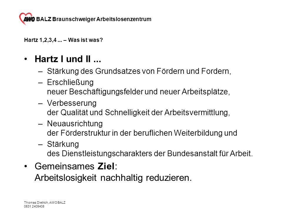 BALZ Braunschweiger Arbeitslosenzentrum Thomas Dietrich, AWO BALZ 0531 2409408 Hartz 1,2,3,4... – Was ist was? Hartz I und II... –Stärkung des Grundsa
