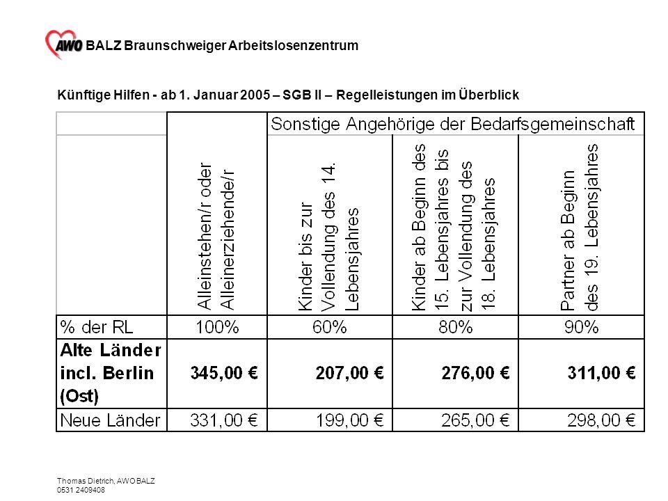 BALZ Braunschweiger Arbeitslosenzentrum Thomas Dietrich, AWO BALZ 0531 2409408 Künftige Hilfen - ab 1. Januar 2005 – SGB II – Regelleistungen im Überb