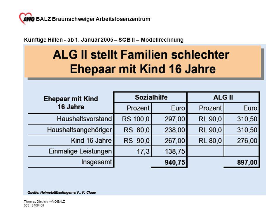 BALZ Braunschweiger Arbeitslosenzentrum Thomas Dietrich, AWO BALZ 0531 2409408 Künftige Hilfen - ab 1. Januar 2005 – SGB II – Modellrechnung