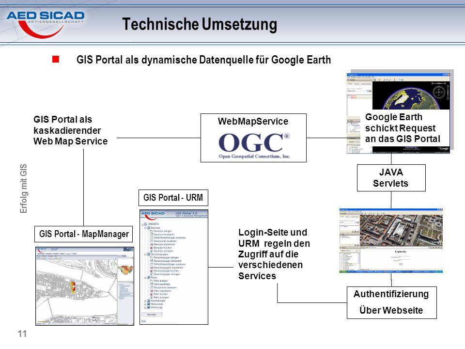 Erfolg mit GIS 11 Technische Umsetzung GIS Portal als dynamische Datenquelle für Google Earth WebMapService JAVA Servlets Authentifizierung Über Webse