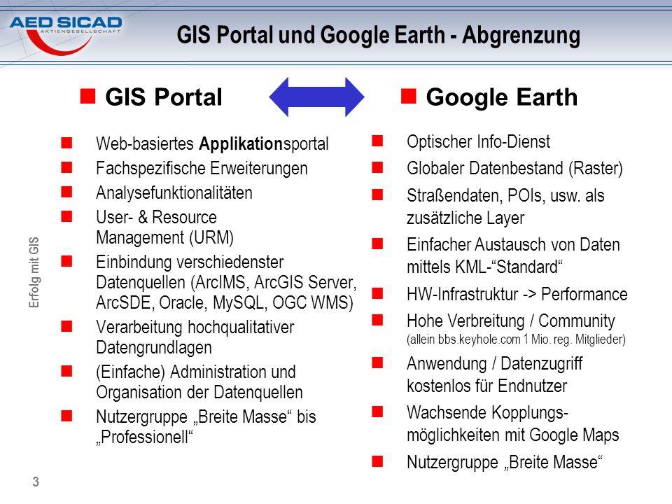 Erfolg mit GIS 3 GIS Portal und Google Earth - Abgrenzung Web-basiertes Applikation sportal Fachspezifische Erweiterungen Analysefunktionalitäten User