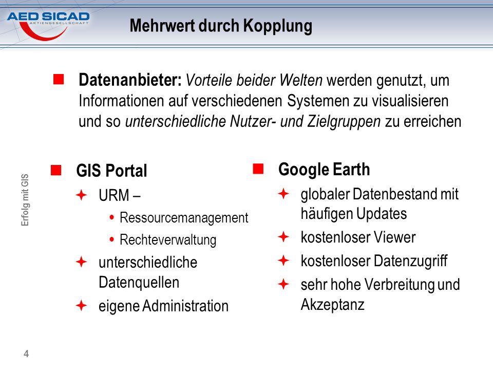 Erfolg mit GIS 4 Mehrwert durch Kopplung Datenanbieter: Vorteile beider Welten werden genutzt, um Informationen auf verschiedenen Systemen zu visualis