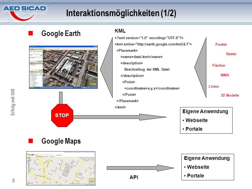 Erfolg mit GIS 5 Interaktionsmöglichkeiten (1/2) Google Earth KML datei.kml Beschreibug der KML Datei x,y,z Punkte Linien Flächen 3D Modelle Raster WM