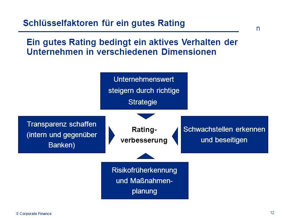 © Corporate Finance n 12 Schlüsselfaktoren für ein gutes Rating Ein gutes Rating bedingt ein aktives Verhalten der Unternehmen in verschiedenen Dimensionen Unternehmenswert steigern durch richtige Strategie Transparenz schaffen (intern und gegenüber Banken) Schwachstellen erkennen und beseitigen Risikofrüherkennung und Maßnahmen- planung Rating- verbesserung