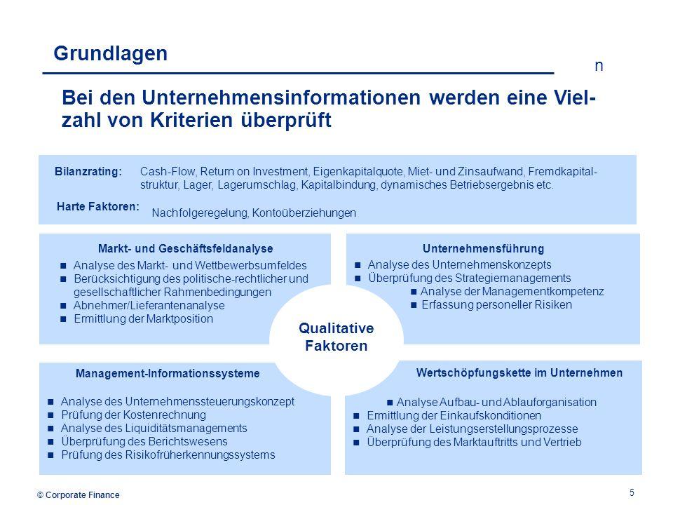 © Corporate Finance n 6 Ist-Situation Für die beratenden Ingenieure sind derzeit eine Vielzahl von Risikofaktoren zu identifizieren (I) Schlechte Ertragslage Quelle: VBI