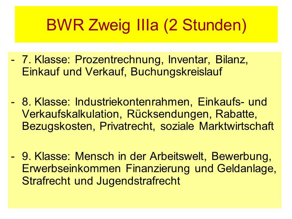 BWR Zweig IIIa (2 Stunden) -7. Klasse: Prozentrechnung, Inventar, Bilanz, Einkauf und Verkauf, Buchungskreislauf -8. Klasse: Industriekontenrahmen, Ei