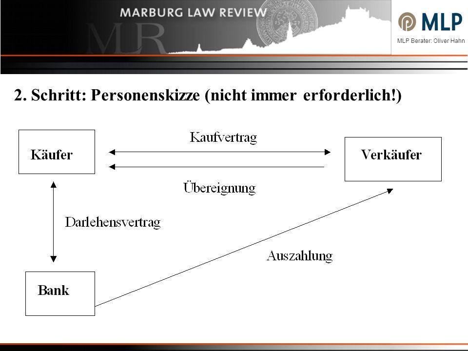 MLP Berater: Oliver Hahn 2. Schritt: Personenskizze (nicht immer erforderlich!)