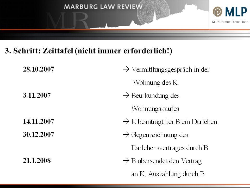 MLP Berater: Oliver Hahn 4.Schritt: Erfassen der Fallfrage 1.