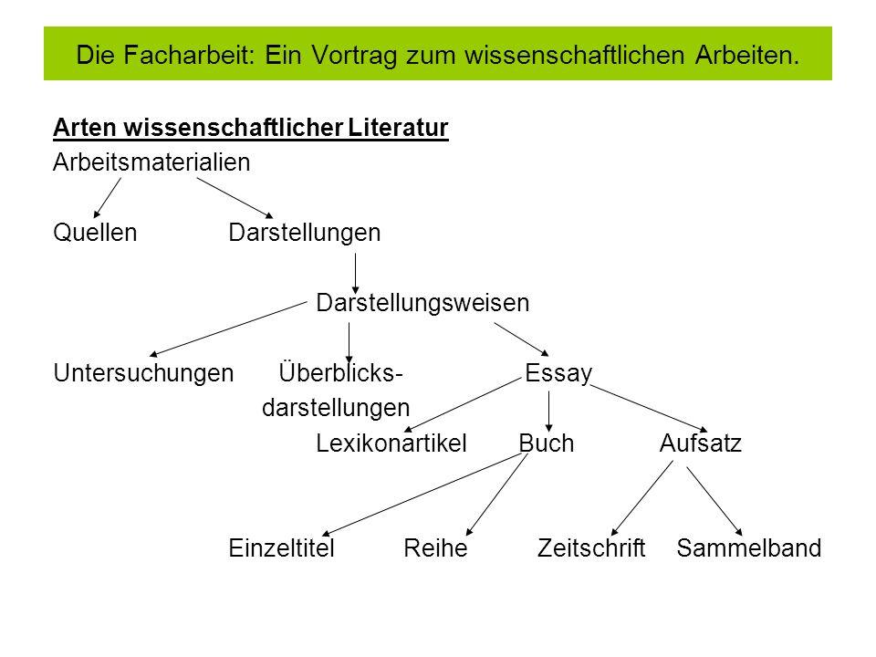 Arten wissenschaftlicher Literatur Arbeitsmaterialien QuellenDarstellungen Darstellungsweisen Untersuchungen Überblicks- Essay darstellungen Lexikonar