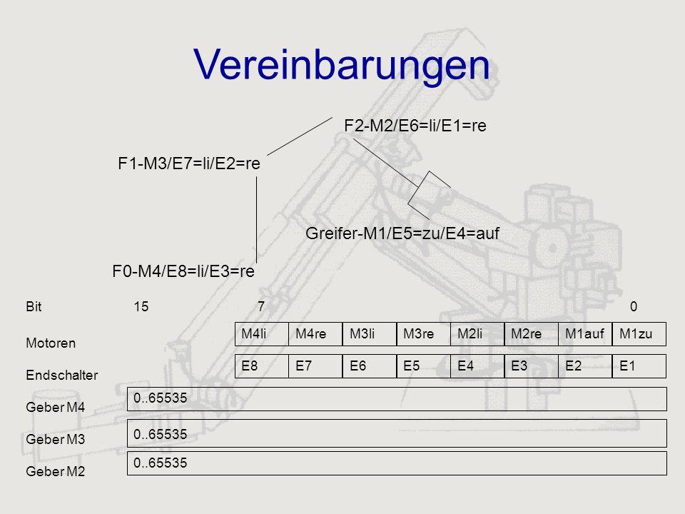 Vereinbarungen F0-M4/E8=li/E3=re F1-M3/E7=li/E2=re F2-M2/E6=li/E1=re Greifer-M1/E5=zu/E4=auf 0..65535 M1aufM2reM2liM3reM3liM4reM4liM1zu 70 E2E3E4E5E6E