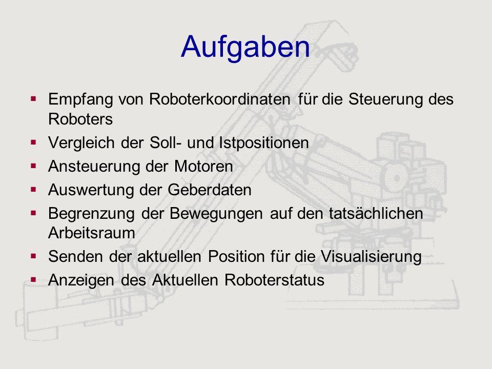 Aufgaben Empfang von Roboterkoordinaten für die Steuerung des Roboters Vergleich der Soll- und Istpositionen Ansteuerung der Motoren Auswertung der Ge